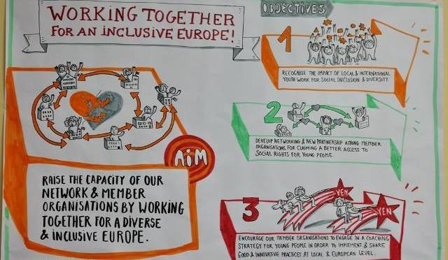 Working together for an Inclusive Europe